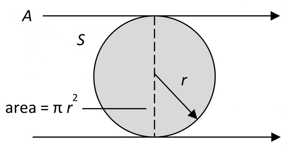 Spherical Irradiance and Aerosols